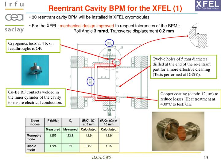 Reentrant Cavity BPM for the XFEL (1)