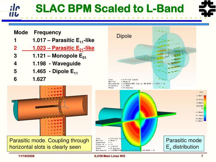 SLAC BPM Scaled to L-Band