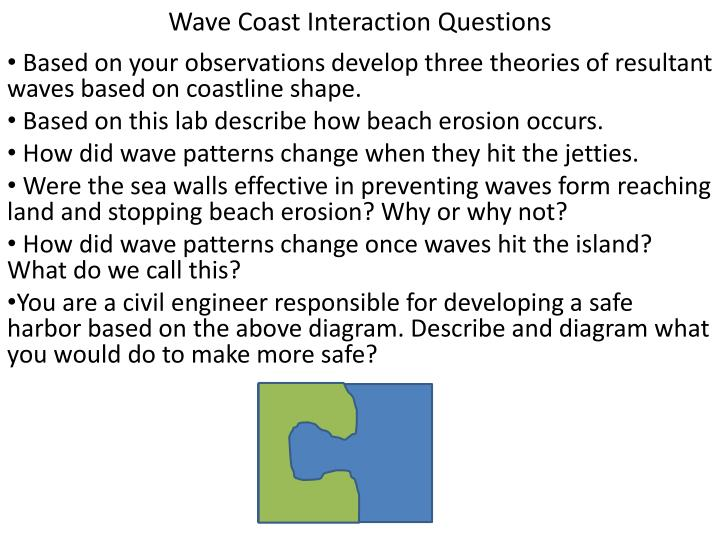 wave coast interaction questions n.