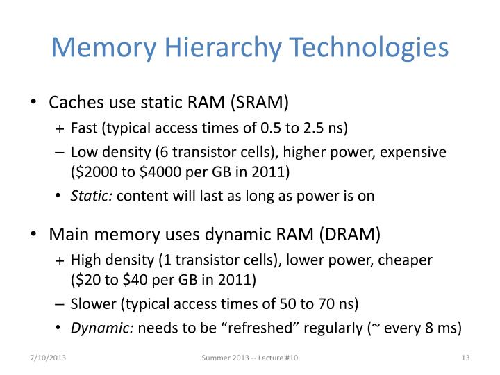 Memory Hierarchy Technologies