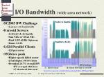 i o bandwidth wide area network