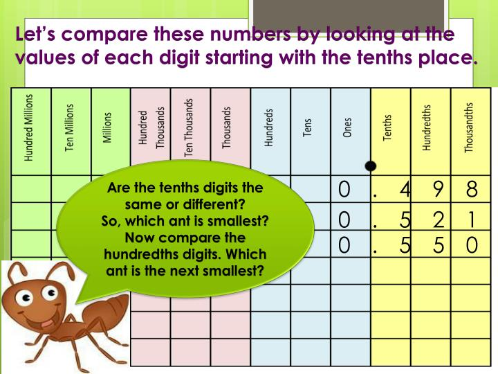 Let's compare these numbers by looking at the values of each digit starting with the tenths place.