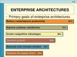 enterprise architectures1