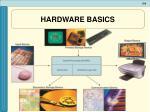 hardware basics1