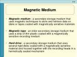 magnetic medium