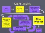 stem classes