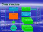 class structure