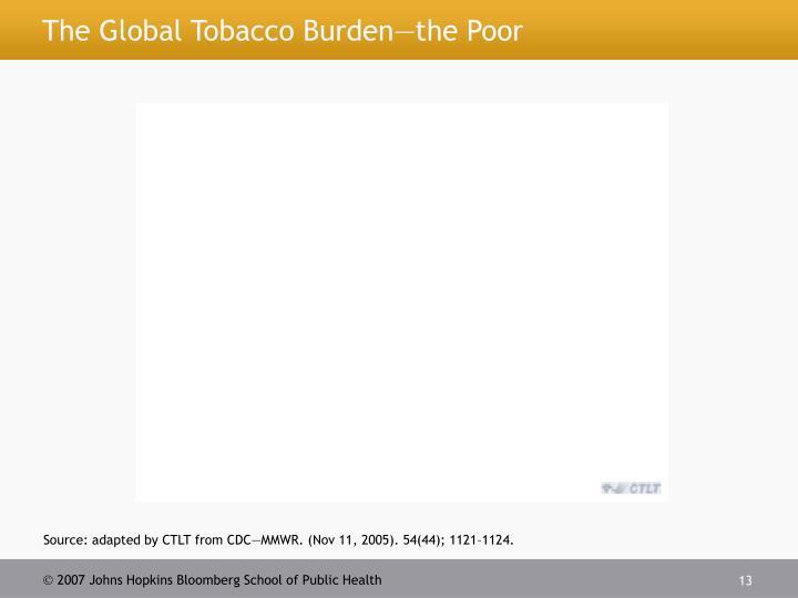 The Global Tobacco Burden—the Poor