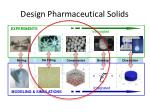 design pharmaceutical solids