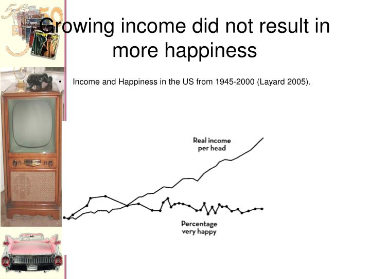 Growing income did not result in more happiness