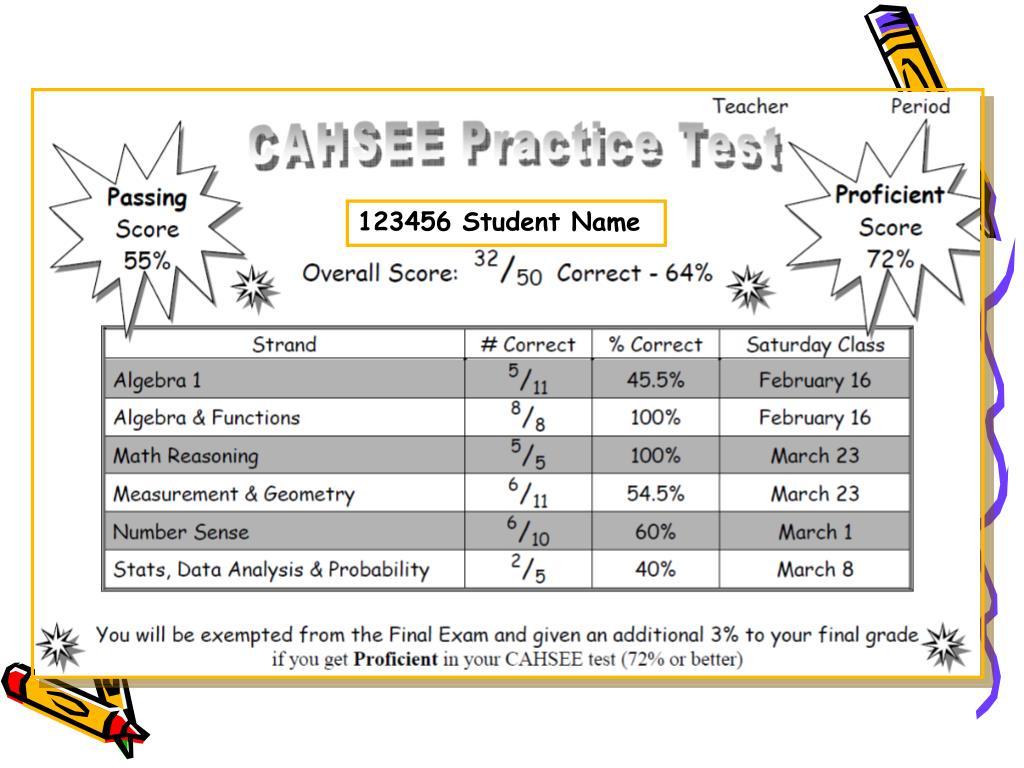 cahsee math warm ups