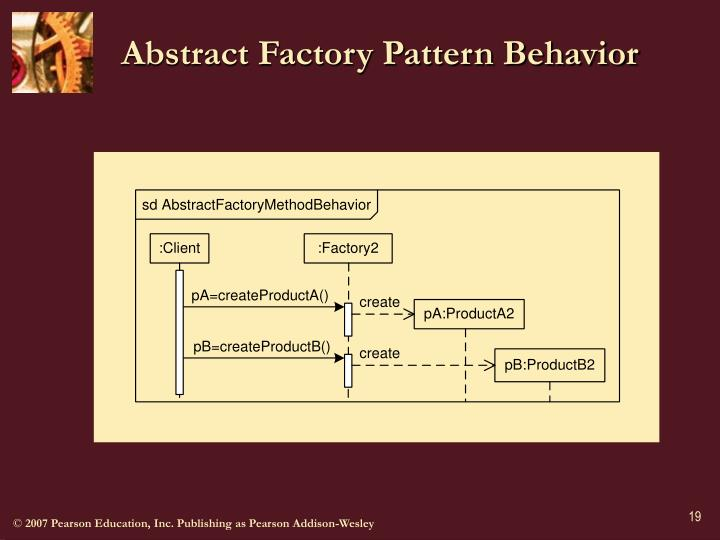 Abstract Factory Pattern Behavior