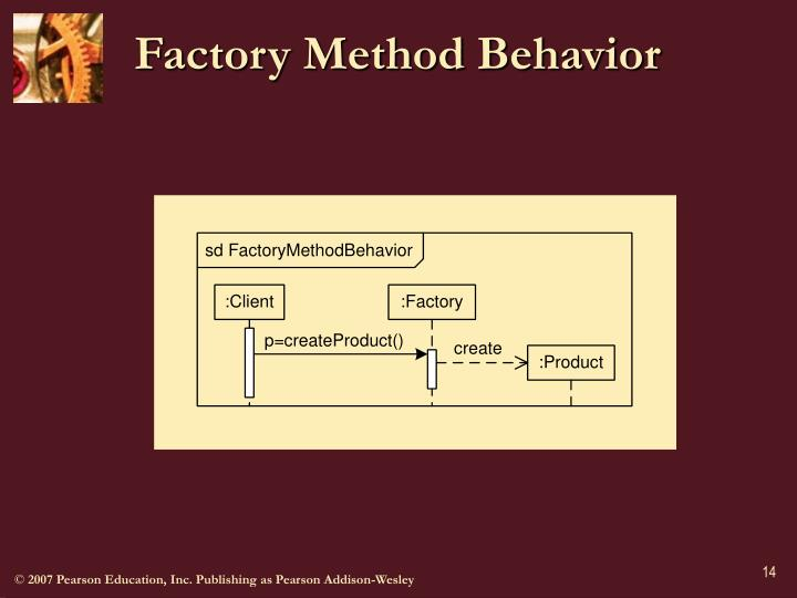 Factory Method Behavior