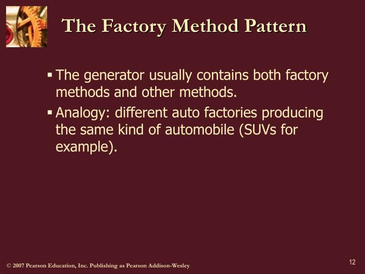The Factory Method Pattern