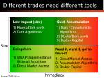 different trades need different tools