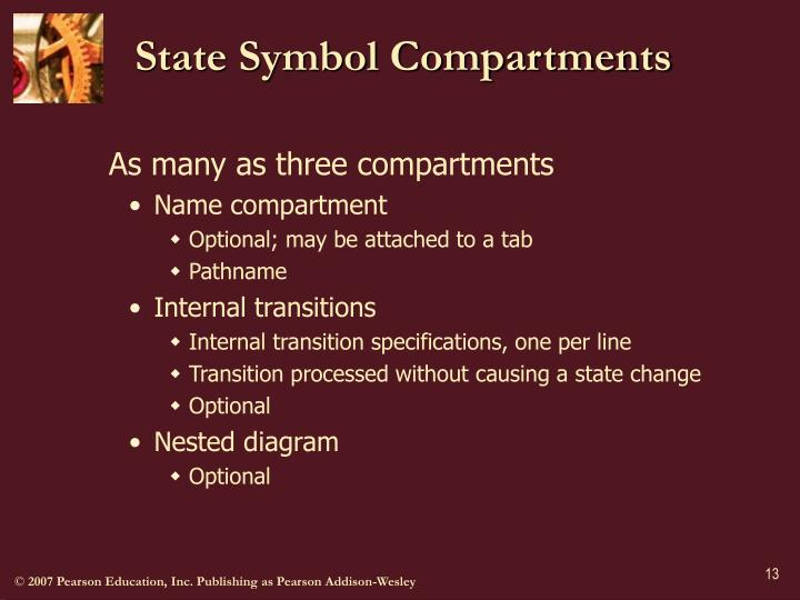 State Symbol Compartments