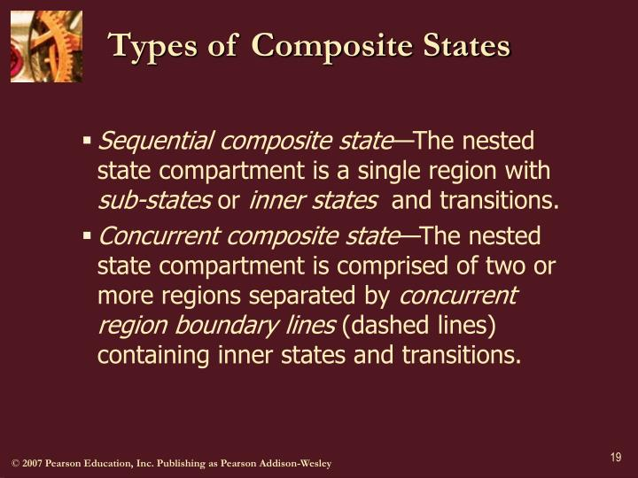 Types of Composite States