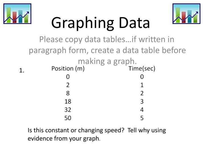 graphing data n.