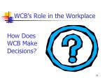 wcb s role in the workplace