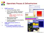 operations process infrastructure