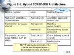figure 2 8 hybrid tcp ip osi architecture