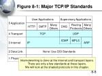 figure 8 1 major tcp ip standards