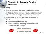 figure 8 10 dynamic routing protocols