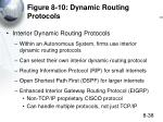 figure 8 10 dynamic routing protocols2