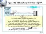 figure 8 12 address resolution protocol arp