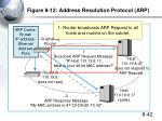 figure 8 12 address resolution protocol arp1