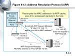figure 8 12 address resolution protocol arp3
