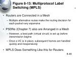 figure 8 13 multiprotocol label switching mpls