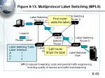 figure 8 13 multiprotocol label switching mpls3
