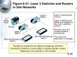 figure 8 21 layer 3 switches and routers in site networks
