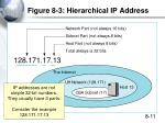figure 8 3 hierarchical ip address