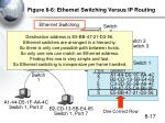 figure 8 6 ethernet switching versus ip routing