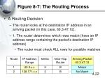 figure 8 7 the routing process3