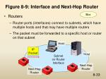 figure 8 9 interface and next hop router1