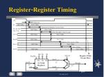 register register timing