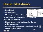 storage ideal memory
