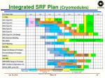 integrated srf plan cryomodules