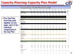 capacity planning capacity plan model1