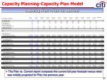 capacity planning capacity plan model15