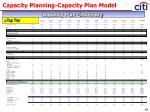 capacity planning capacity plan model2