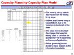 capacity planning capacity plan model21
