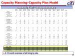 capacity planning capacity plan model23