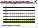 capacity planning capacity plan model28