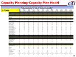 capacity planning capacity plan model3