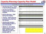capacity planning capacity plan model31