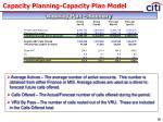 capacity planning capacity plan model4